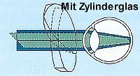 Mit_Zylinderglas