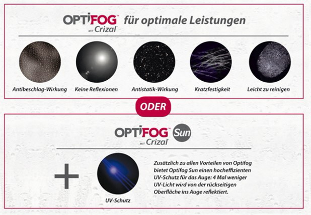a_Optifog_AO_Folder_mit_Crizal05